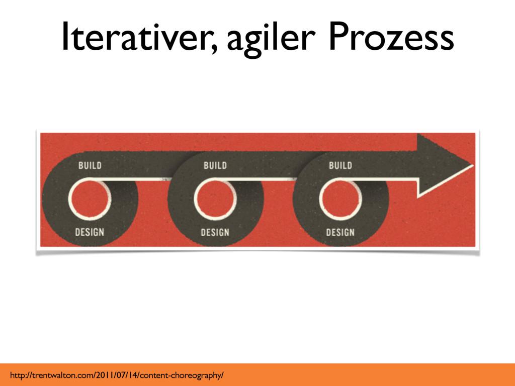 Iterativer, agiler Prozess http://trentwalton.c...