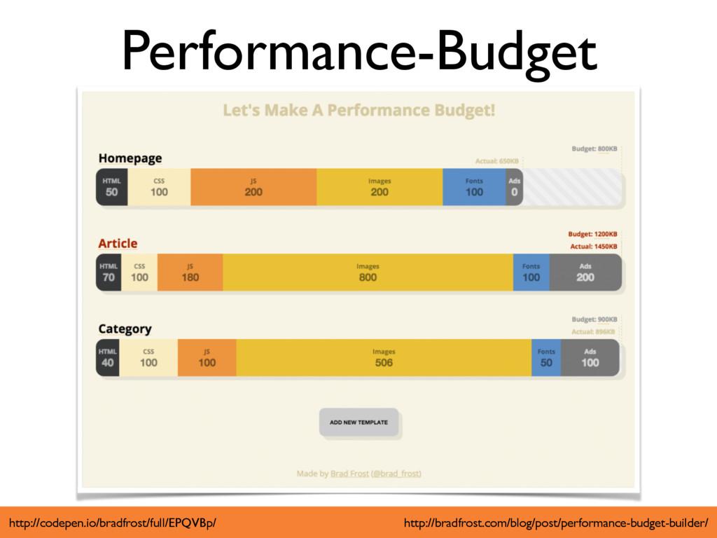 Performance-Budget http://bradfrost.com/blog/po...
