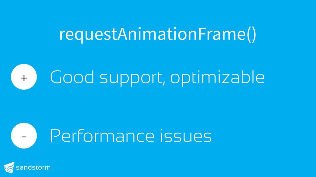 requestAnimationFrame() + Good support, optimiz...
