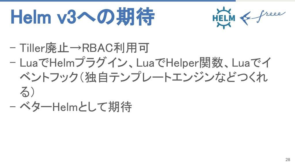 28 - Tiller廃止→RBAC利用可 - LuaでHelmプラグイン、LuaでHelpe...