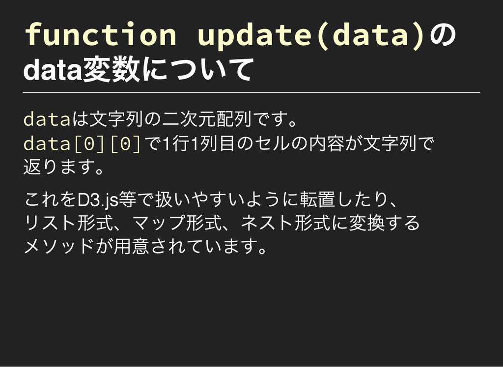 function update(data)の data 変数について dataは文字列の二次元...
