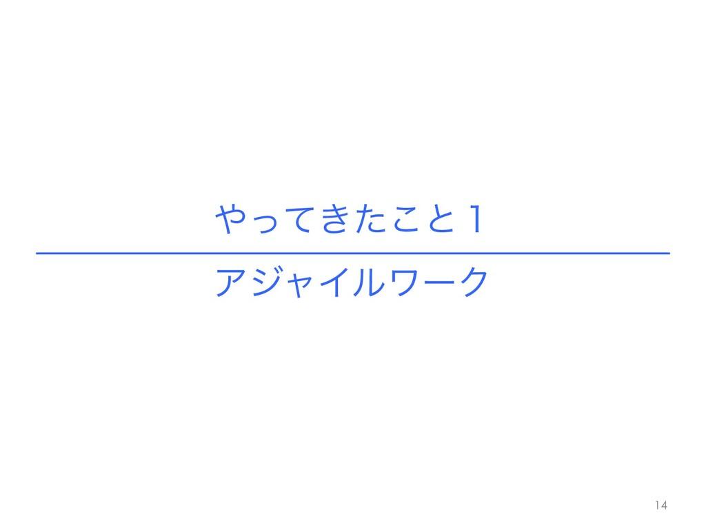 ͖ͬͯͨ͜ͱ̍ !14 ΞδϟΠϧϫʔΫ