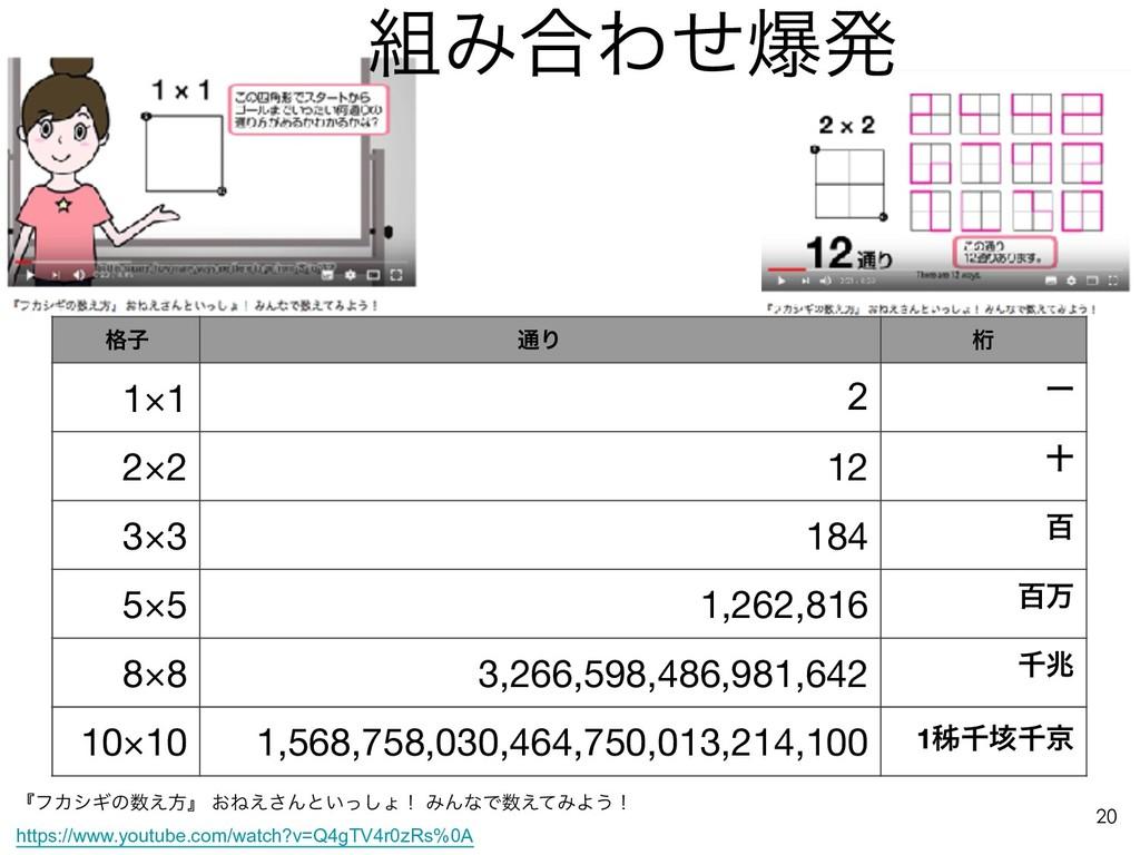 Έ߹Θͤരൃ !20 ֨ࢠ ௨Γ ܻ 1×1 2 Ұ 2×2 12 े 3×3 184 ඦ ...