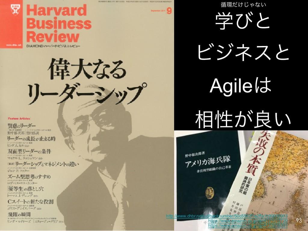 ॥͚ͩ͡Όͳ͍ ֶͼͱ Ϗδωεͱ Agile ૬ੑ͕ྑ͍ !93 http://www....
