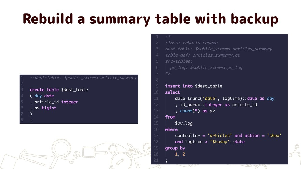 Rebuild a summary table with backup