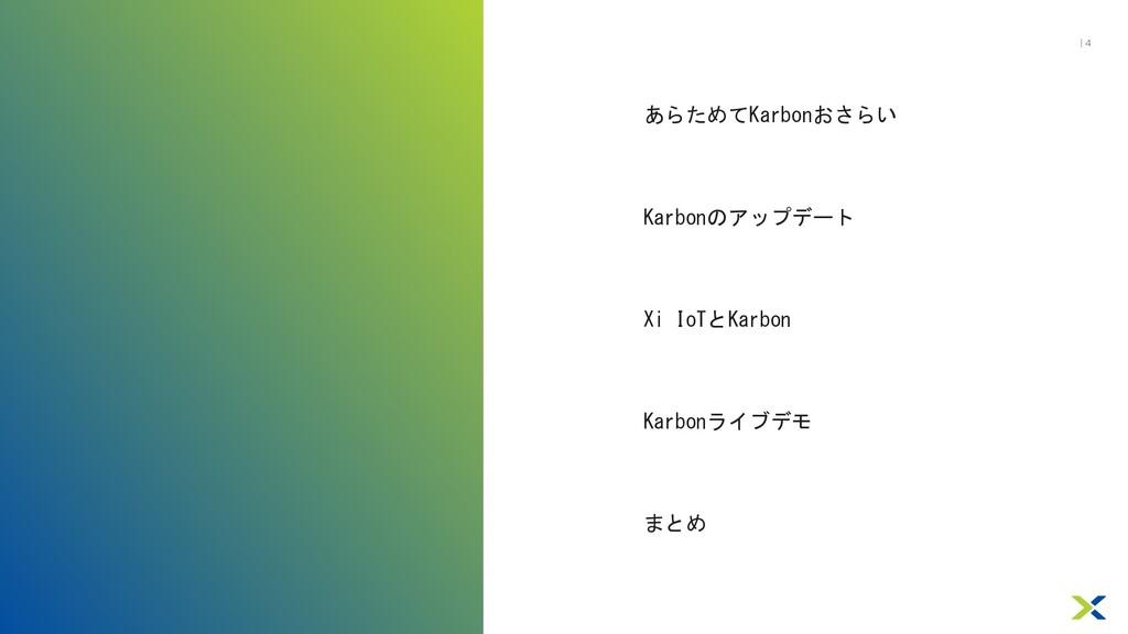  4 あらためてKarbonおさらい Karbonのアップデート Xi IoTとKarbon...