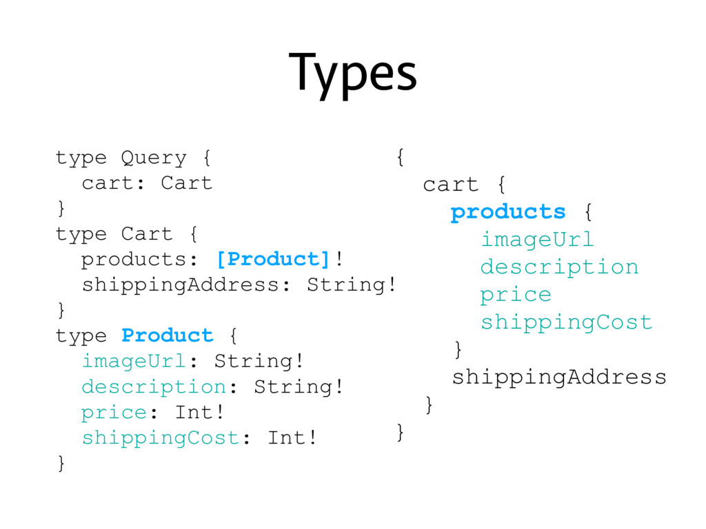 Types type Query { cart: Cart } type Cart { pro...