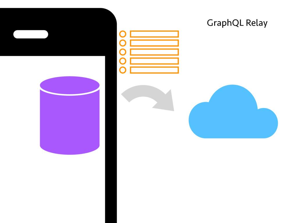 GraphQL Relay