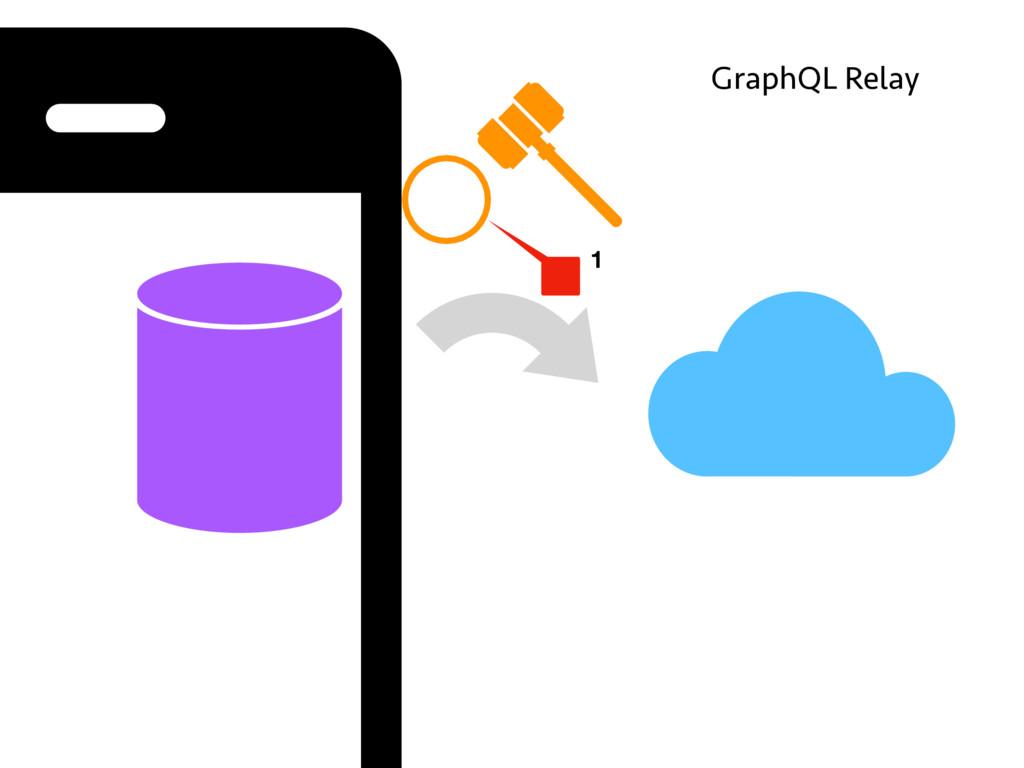 GraphQL Relay 1