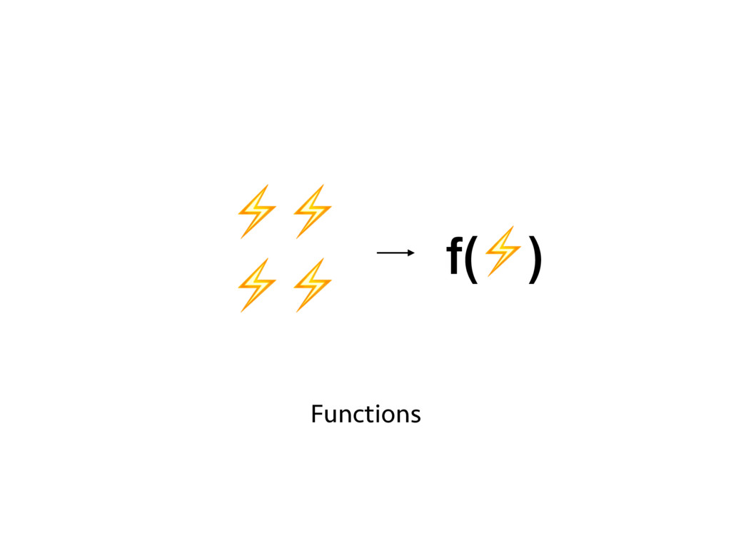 f(⚡) Functions ⚡⚡ ⚡⚡