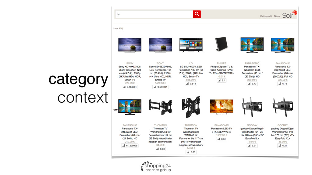category context