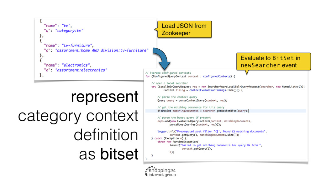 represent category context definition as bitset ...