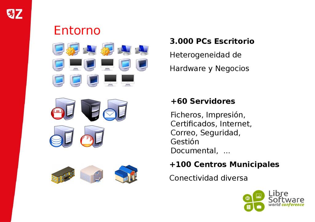 Entorno 3.000 PCs Escritorio Heterogeneidad de ...