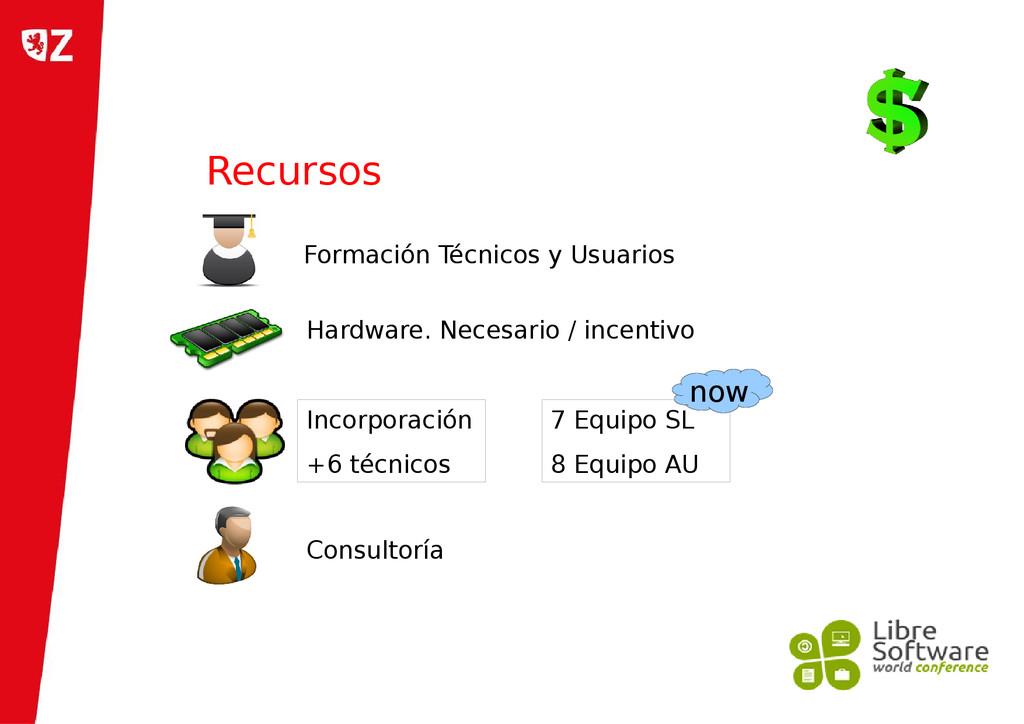 Recursos Formación Técnicos y Usuarios Hardware...