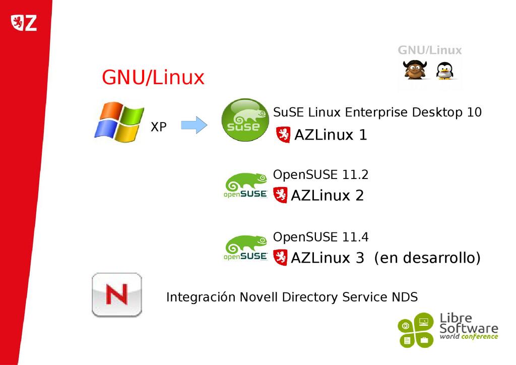 GNU/Linux XP SuSE Linux Enterprise Desktop 10 A...