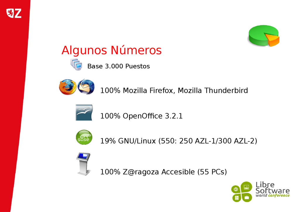 Algunos Números 100% Mozilla Firefox, Mozilla T...