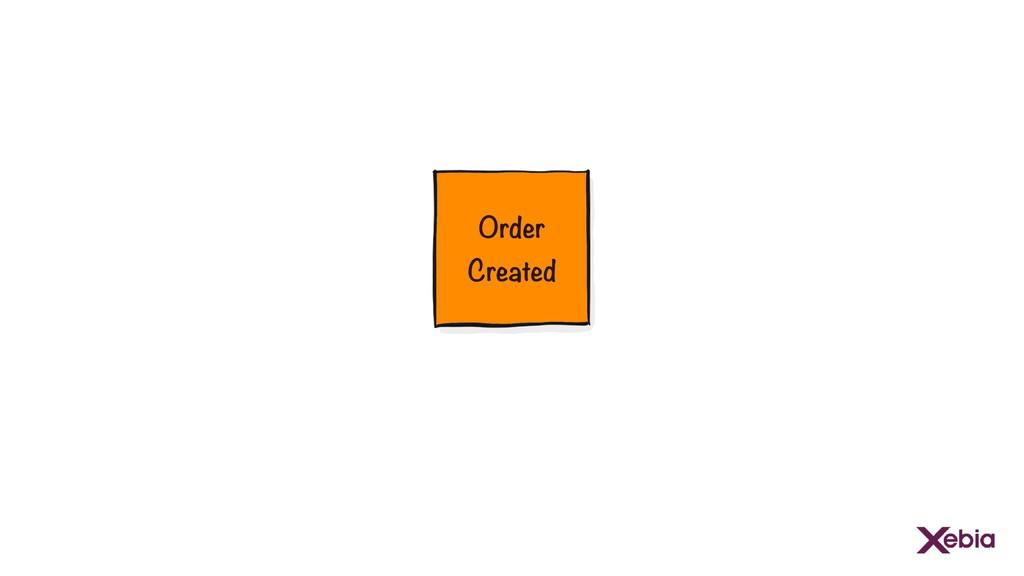 Order Created