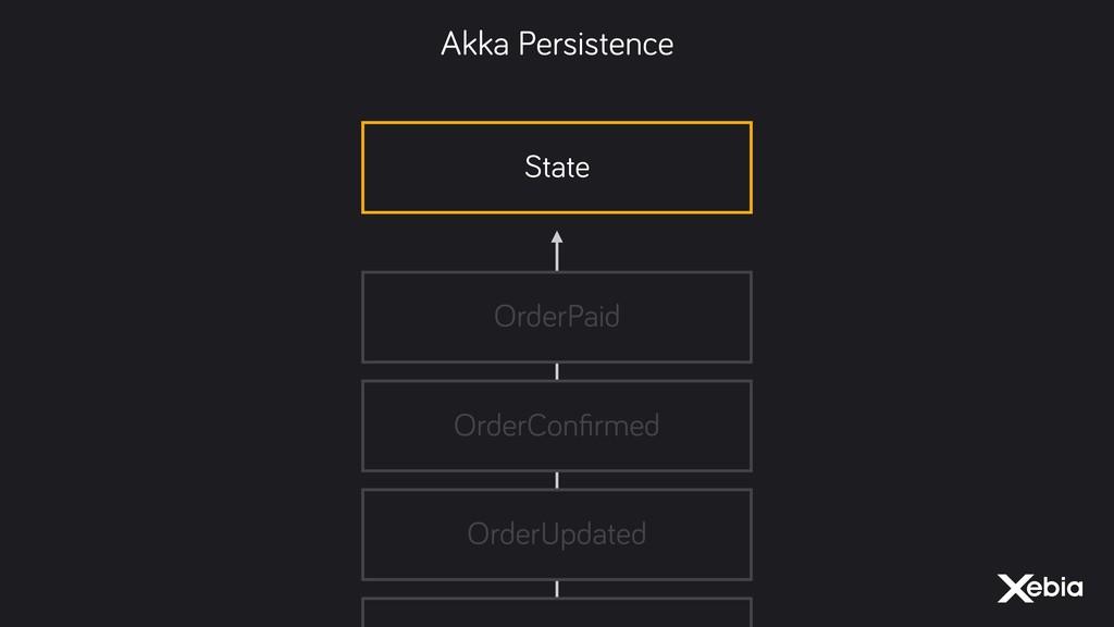 State OrderPaid OrderConfirmed OrderUpdated Akka...
