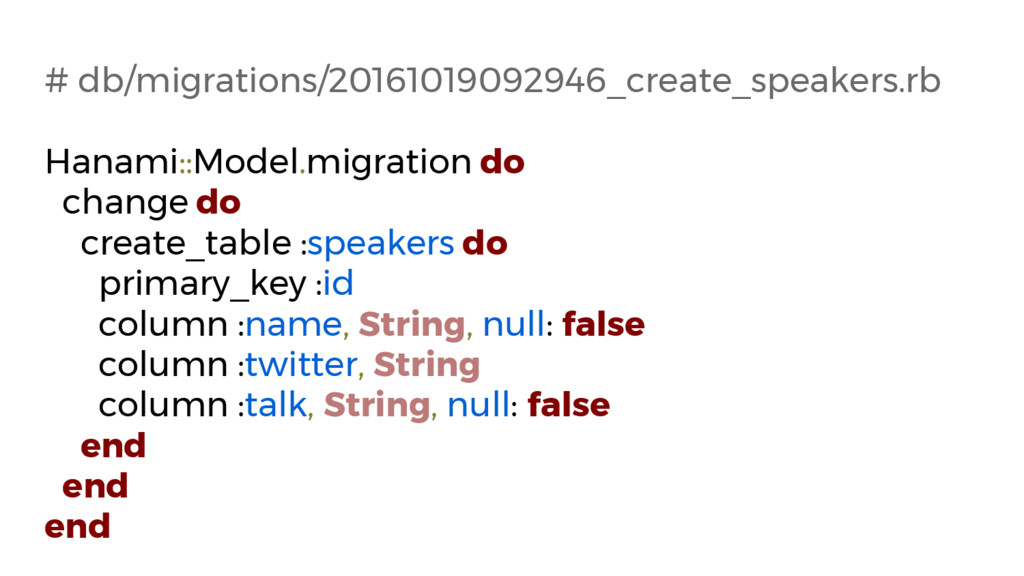 # db/migrations/20161019092946_create_speakers....