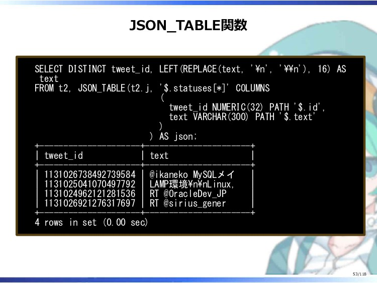 JSON_TABLE関数 SELECT DISTINCT tweet_id, LEFT(REP...