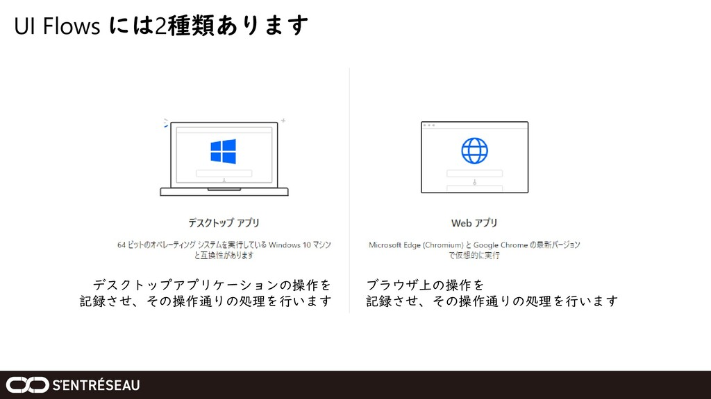 UI Flows には2種類あります デスクトップアプリケーションの操作を 記録させ、その操作...