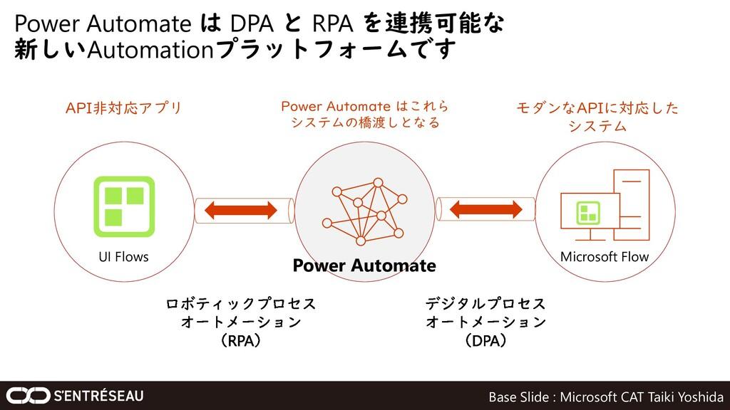 Power Automate は DPA と RPA を連携可能な 新しいAutomation...