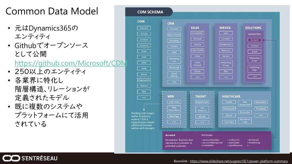 Common Data Model • 元はDynamics365の エンティティ • Git...