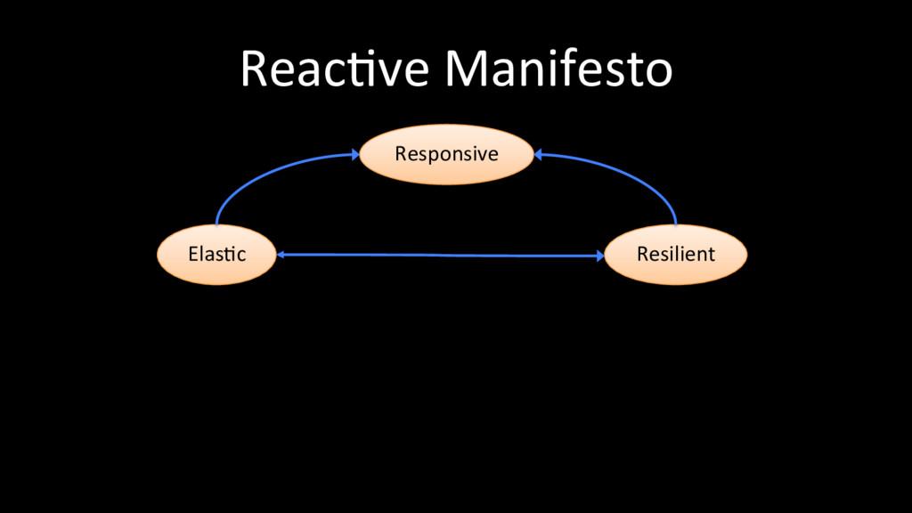 ReacOve Manifesto ElasOc Responsive Resilient
