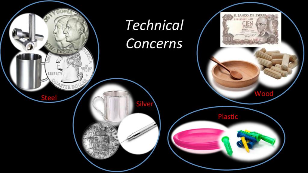 Technical Concerns Steel Silver Wood PlasOc