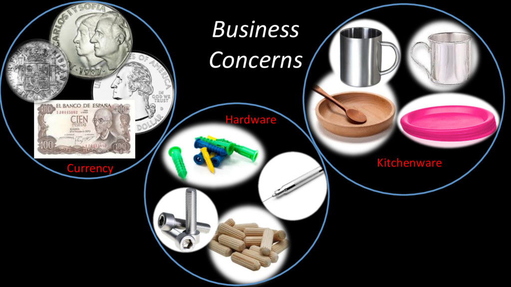 Business Concerns Currency Hardware Kitchenware