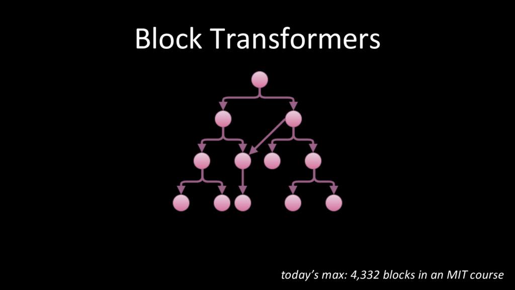 Block Transformers today's max: 4,332 blocks in...