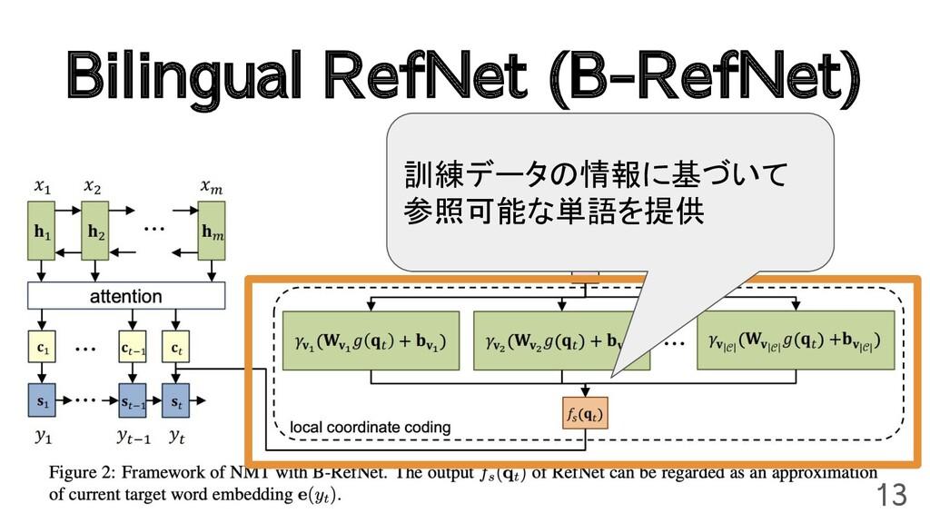 Bilingual RefNet (B-RefNet) 13 訓練データの情報に基づいて 参照...