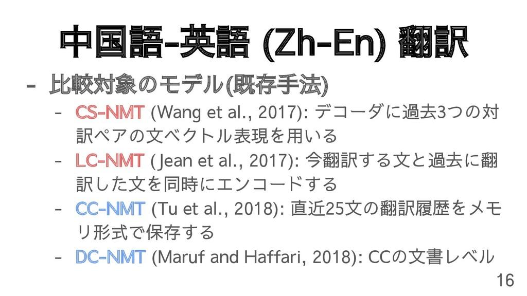 中国語-英語 (Zh-En) 翻訳 - 比較対象のモデル(既存手法) - CS-NMT (Wa...