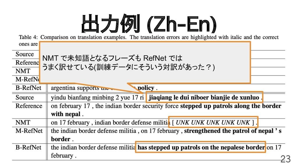 出力例 (Zh-En) 23 NMT で未知語となるフレーズも RefNet では うまく訳せ...