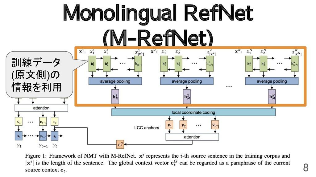 Monolingual RefNet (M-RefNet) 8 訓練データ (原文側)の 情報...