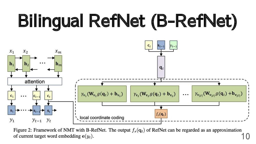 Bilingual RefNet (B-RefNet) 10