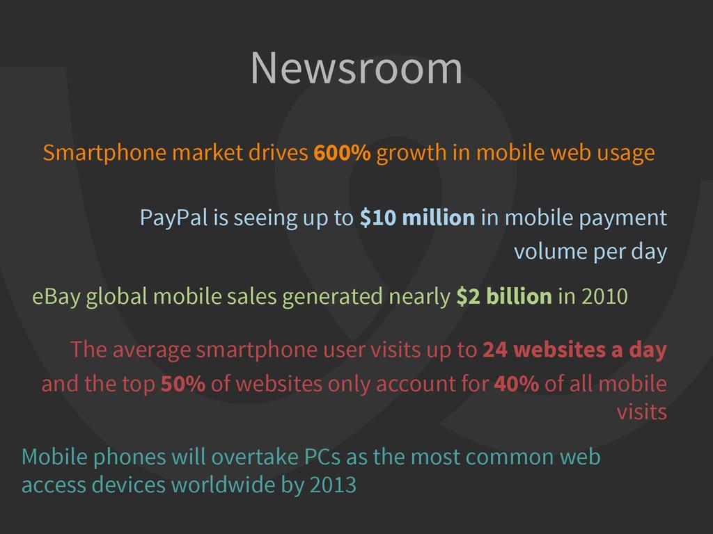 Newsroom Smartphone market drives 600% growth i...