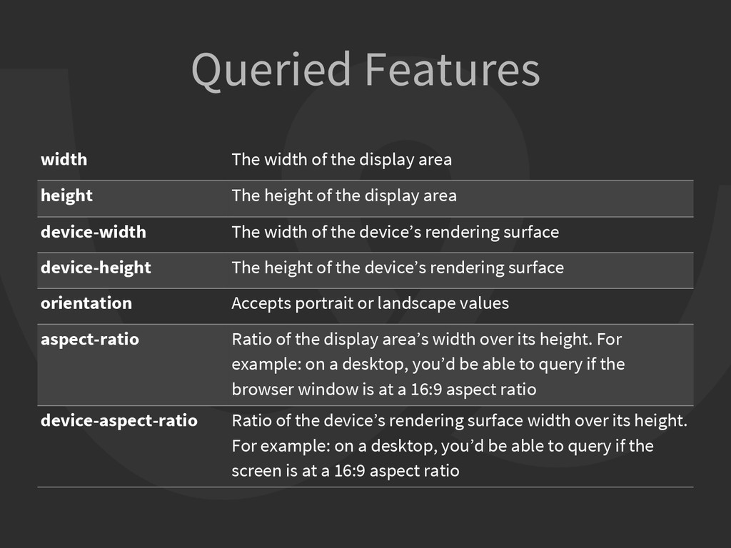 Queried Features width The width of the display...