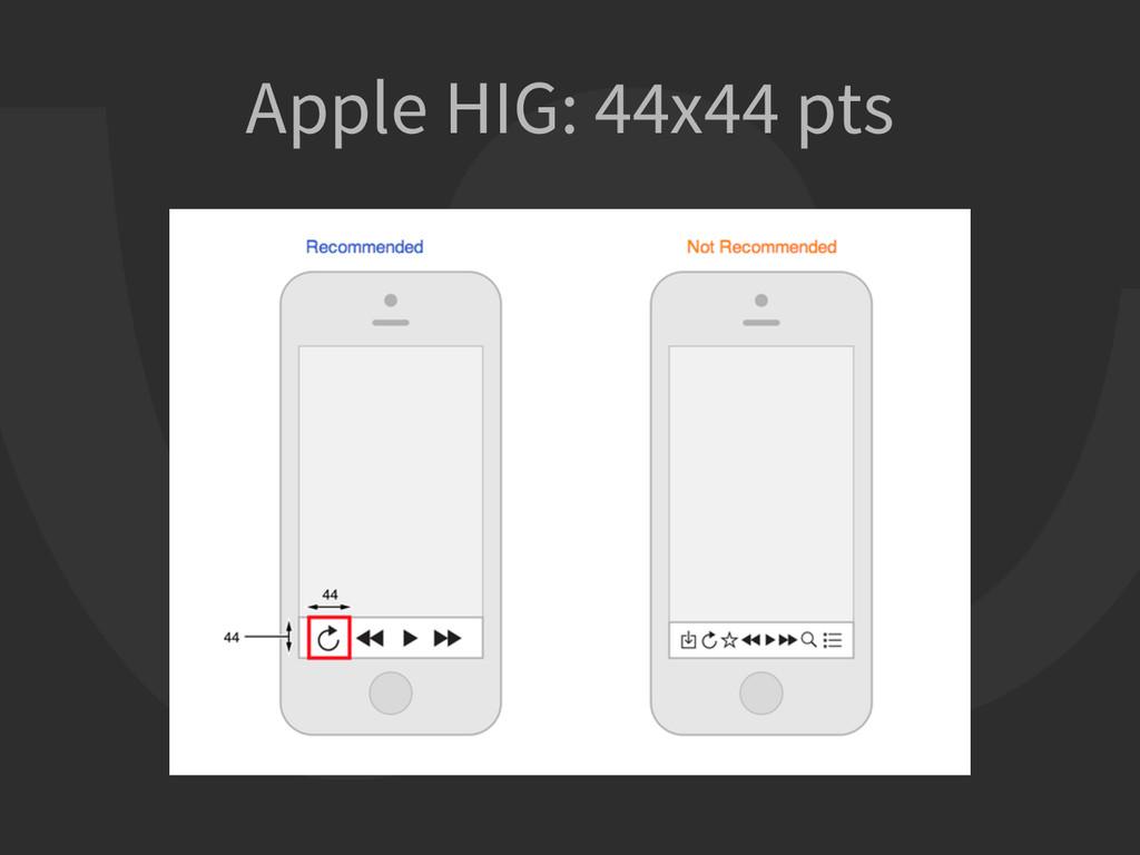 Apple HIG: 44x44 pts
