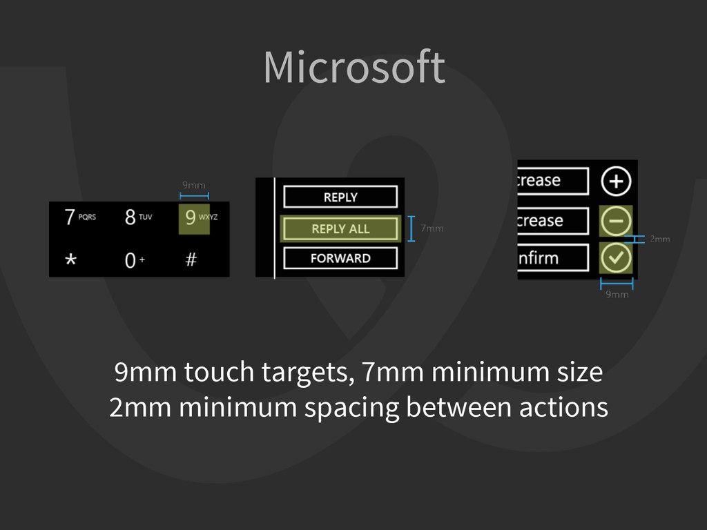 Microsoft 9mm touch targets, 7mm minimum size 2...