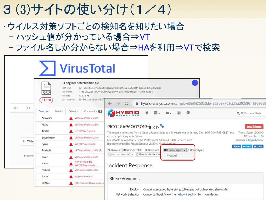 14 3 (3)サイトの使い分け(1/4) ・ウイルス対策ソフトごとの検知名を知りたい場合...