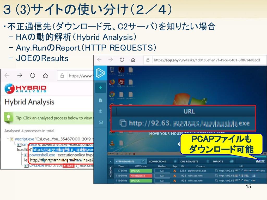 15 3 (3)サイトの使い分け(2/4) ・不正通信先(ダウンロード元、C2サーバ)を知り...