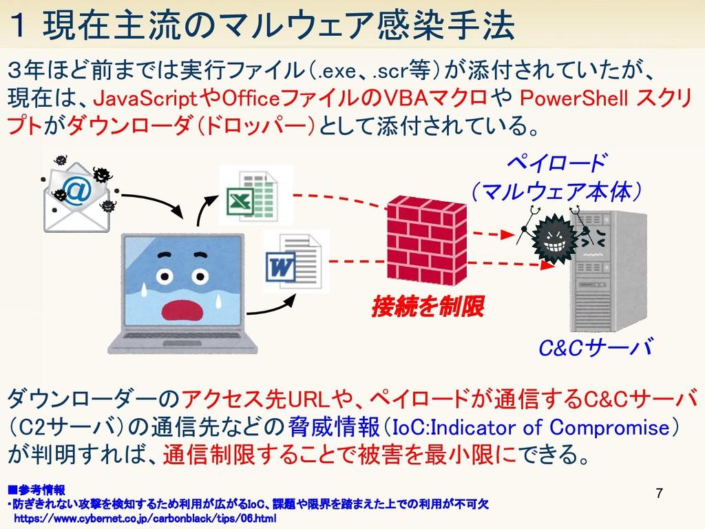 7 1 現在主流のマルウェア感染手法 3年ほど前までは実行ファイル(.exe、.scr等)が...