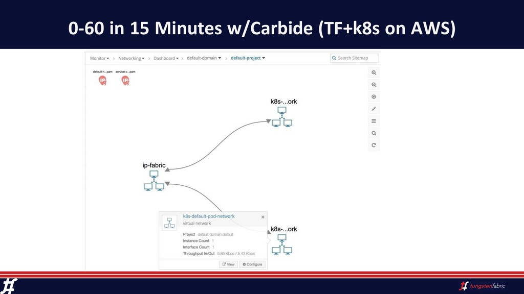 0-60 in 15 Minutes w/Carbide (TF+k8s on AWS)