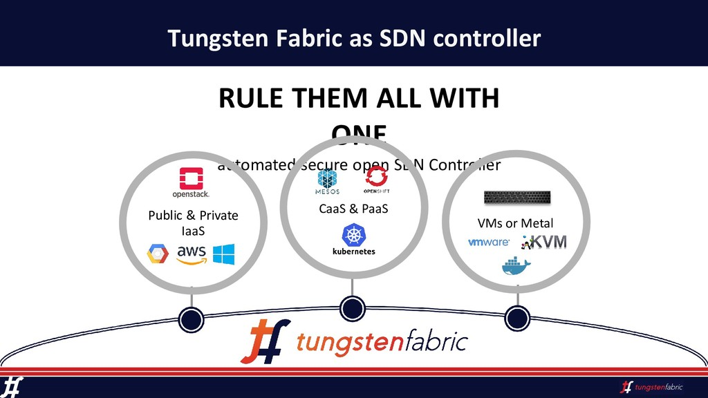 Tungsten Fabric as SDN controller RULE THEM ALL...