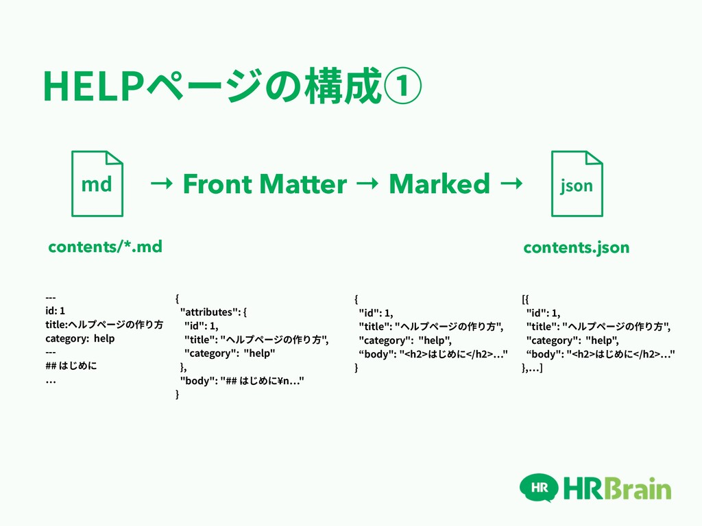 HELPページの構成① → Front Matter → Marked → contents/...
