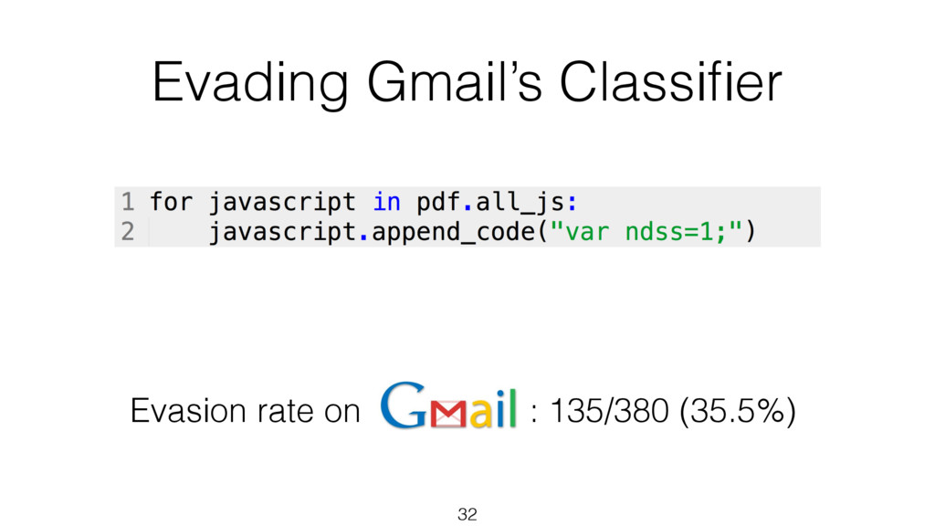 Evading Gmail's Classifier 32 Evasion rate on : ...