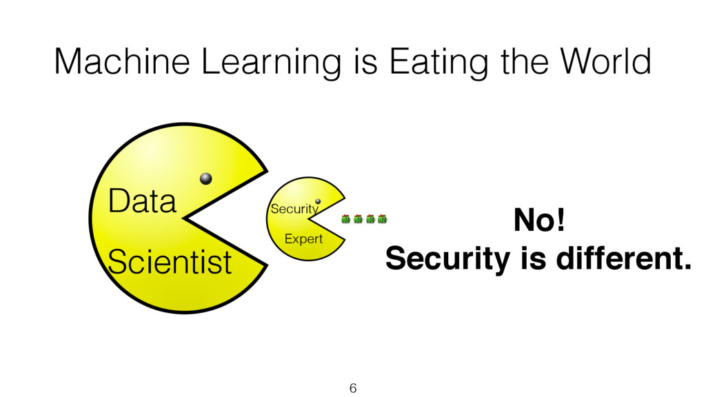 Machine Learning is Eating the World Data Scien...