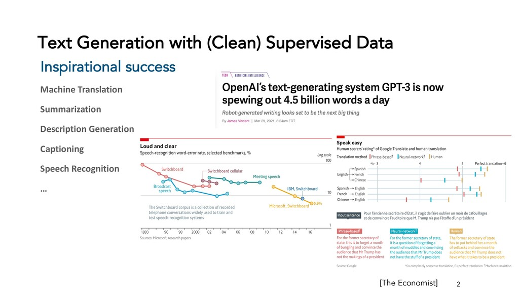Text Generation with (Clean) Supervised Data 2 ...