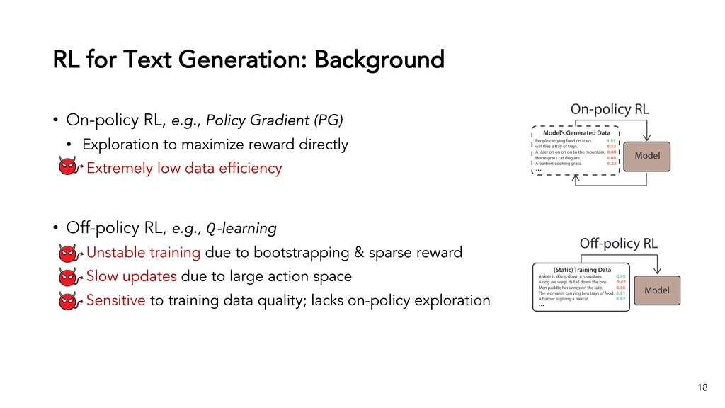 RL for Text Generation: Background • On-policy ...